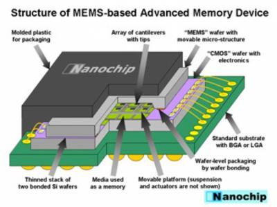Nuevo Chip Detecta Tipo y Severidad de Cáncer
